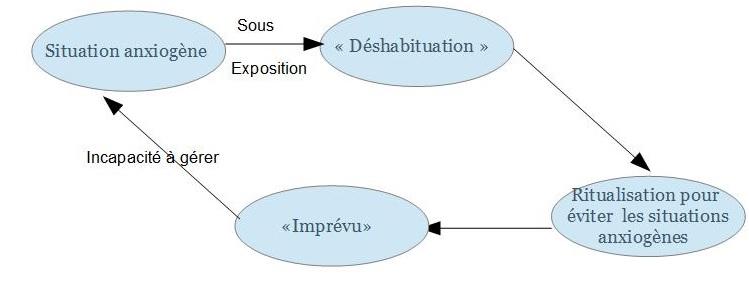 diagramme-1
