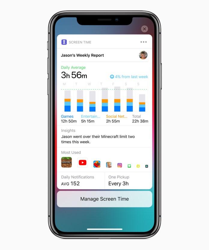 Apple iOS12, ScreenTime, Digital Health, Screenshot | Aspioneer