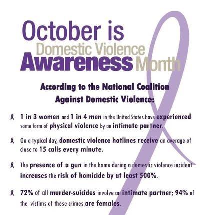 Preventing Intimate Partner Violence (IPV) Across the