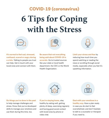Coping with Covid 19 Stress