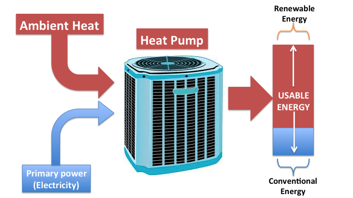 heat-pumps2