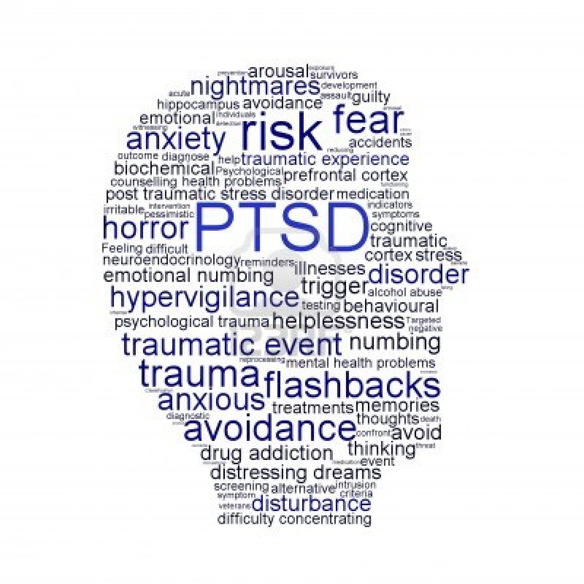 Last Effects Of Ptsd Worksheet