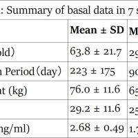 https://i1.wp.com/asploro.com/wp-content/uploads/2019/05/Table-1_Summary-of-basal-data-in-7-subjects.jpg?resize=200%2C200&ssl=1