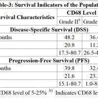https://i1.wp.com/asploro.com/wp-content/uploads/2019/11/Table-3_Survival-Indicators-of-the-Population.jpg?resize=200%2C200&ssl=1