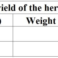 https://i1.wp.com/asploro.com/wp-content/uploads/2019/12/Table-1_Extraction-yield-of-the-herbal-plant-P.-amarus.jpg?resize=200%2C200&ssl=1