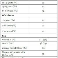 https://i1.wp.com/asploro.com/wp-content/uploads/2020/04/Table-1_General-Characteristics-of-patients.jpg?resize=200%2C200&ssl=1