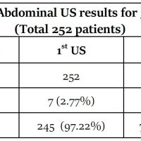 https://i1.wp.com/asploro.com/wp-content/uploads/2020/05/Table-1_Abdominal-US-results-for-gallstone-Total-252-patients.jpg?resize=200%2C200&ssl=1