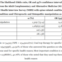 https://i1.wp.com/asploro.com/wp-content/uploads/2020/07/Table-5_The-likelihood-Odds-ratio-OR-and-95-confidence-interval-CI-that-respondents-from-the-Adult-Complementary-and-Alternative-Medicine-ACAM-file.png?resize=200%2C200&ssl=1