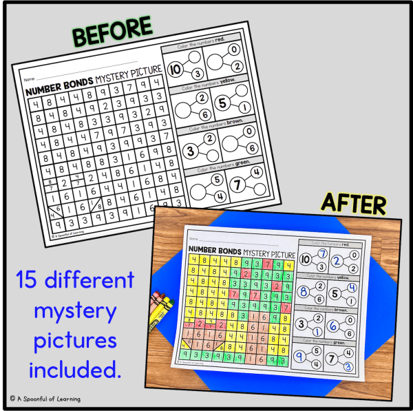 A before image and a completed after image of a number bonds mystery picture.