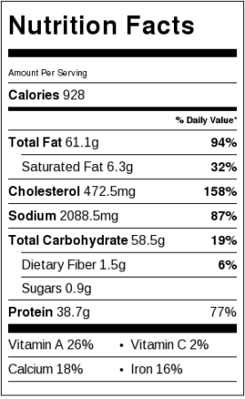 Nutrition Data for Gluten Free Cajun Fried Shrimp