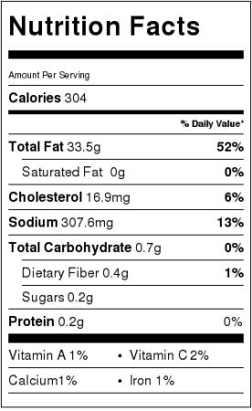 Nutrition Data for Homemade Cajun Tartar Sauce