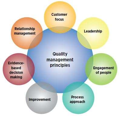 Dotnetnuke — now called dnn platform — is a content management system (cms) that allows you to build and maintain dynamic websites just by using a web browser. What Is A Quality Management System Qms Asq