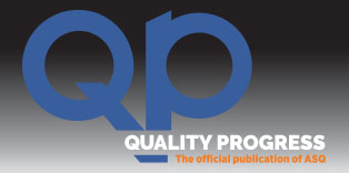 Quality management articles