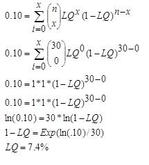 If n=30, x=0; AQL=0.17%; LQ=7.4%: