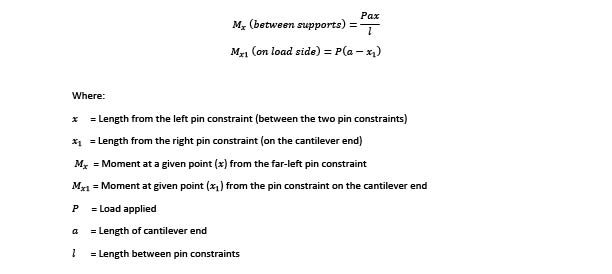 Moment Calculation
