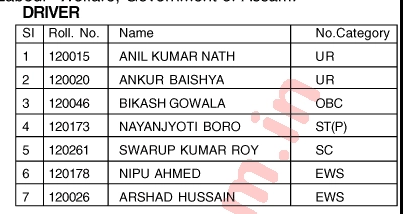 Commissionerate of Labour Driver result