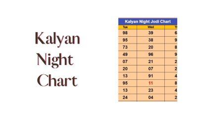 Kalyan Night Chart