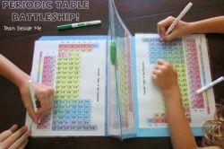 Karyn Tripp Ibu Kreatif Yang Mengajarkan Tabel Periodik Kimia Pada