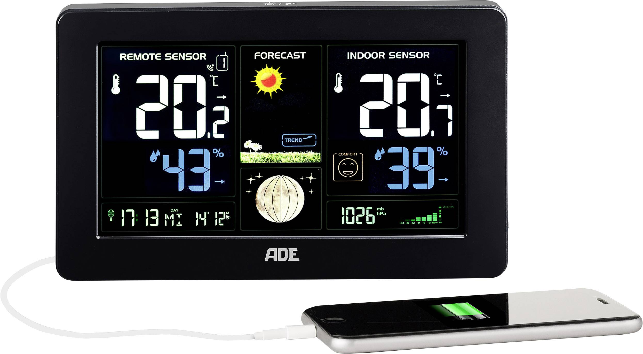 Ade Ws Wireless Digital Weather Station