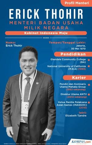 INFOGRAFIK] Profil Erick Thohir, Menteri BUMN