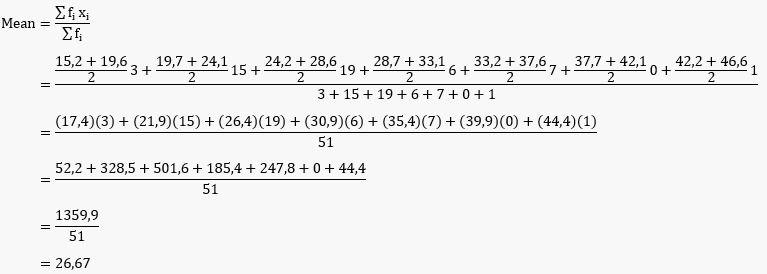 Contoh soal statistika matematika dan jawaban 1. Contoh Soal Distribusi Frekuensi Pada Persentase Penduduk