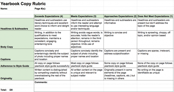 yearbook rubric for grading copywriting