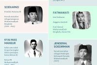 Gambar Tokoh Pejuang Dalam Mempersiapkan Kemerdekaan Indonesia