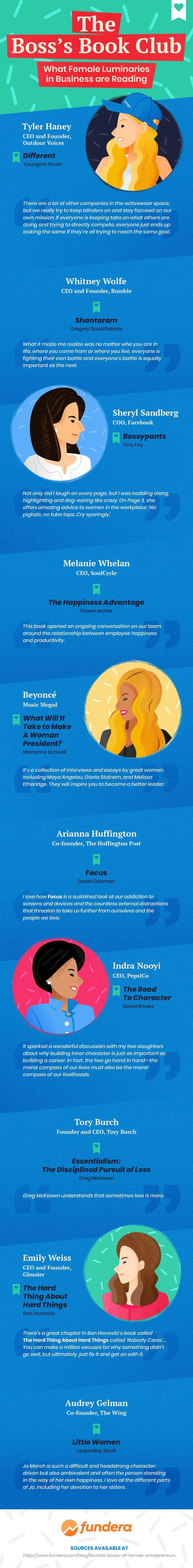 favorite books of female entrepreneurs