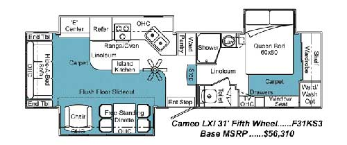 Used 2006 Carriage Cameo LXI 31KS3 Fifth Wheel At Flagg RV