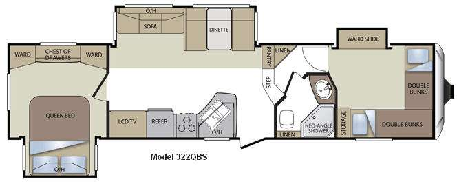 Used 2011 Keystone RV Cougar 322QBS Fifth Wheel At General