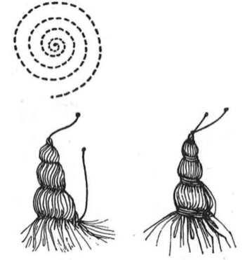 Drawn spiral. Stitched and gathered cloth. Bound up following stitching.