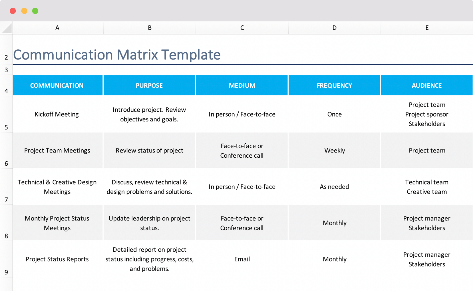 Communication Matrix How To Amp Template
