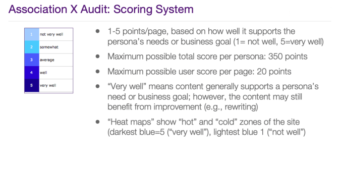 An example scoring system for an organisation's content audit.