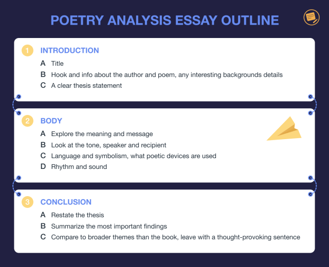 How to Analyze a Poem With Joy and Success: Full Guide  EssayPro