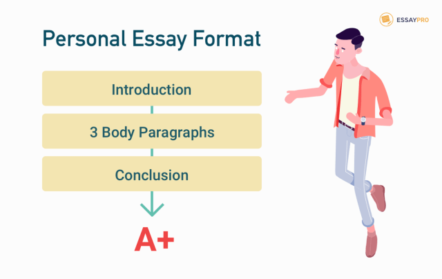How to Write a Personal Essay: Instructions  EssayPro