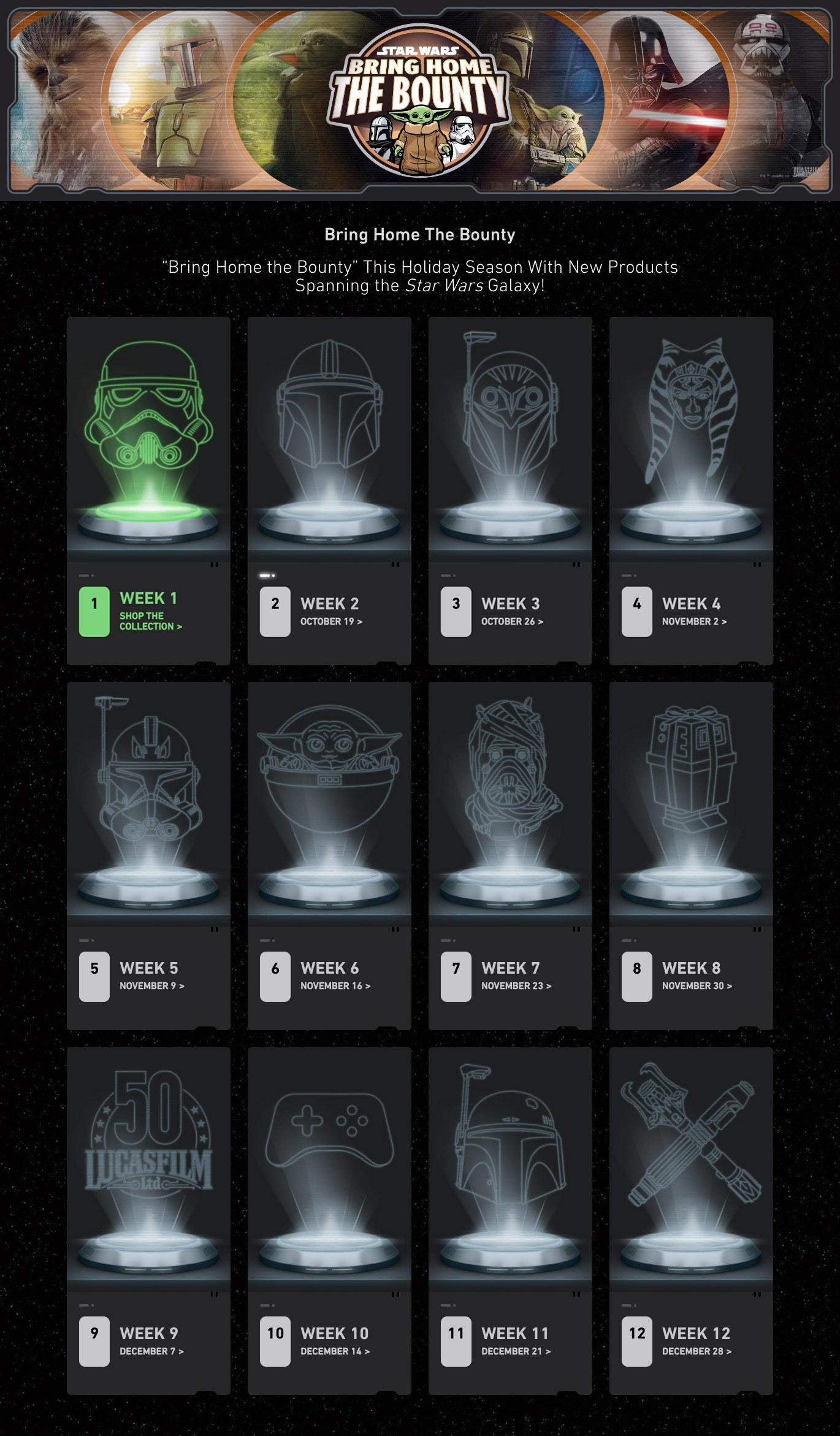 Timeframe showing Star Wars product announcement dates. Image Credit: Star Wars