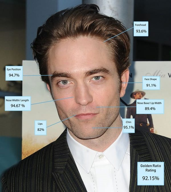 Discover the most beautiful man in the world according to science