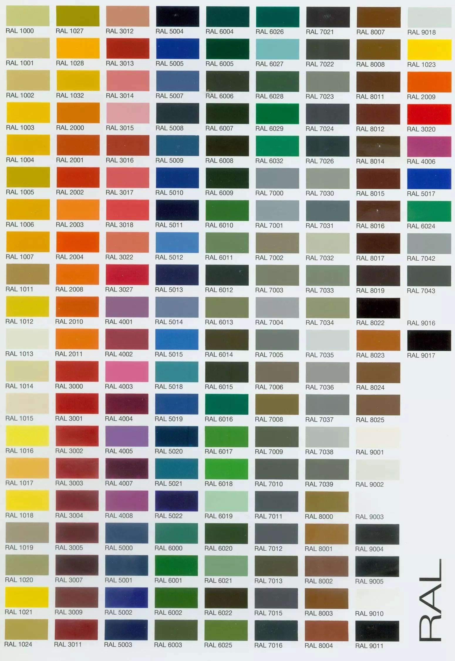 Bluestar Ral 190 Standard Ral Color For 24 30