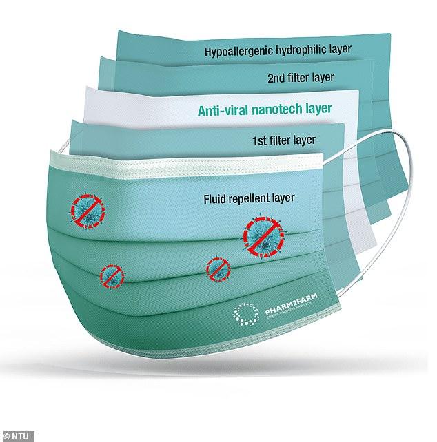 عالم بريطاني يخترع قناعًا جديدًا يساعد في التخلص من فيروس كورونا