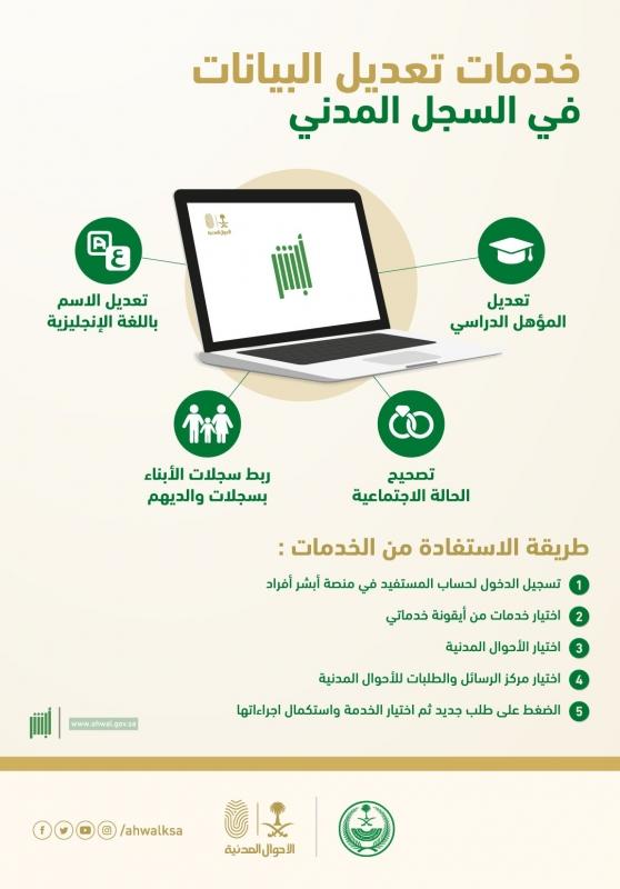 الأحوال المدنية: 5 خطوات لتعديل البيانات عبر أبشر - المواطن