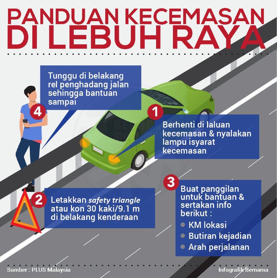 panduan kecemasan di lebuh raya