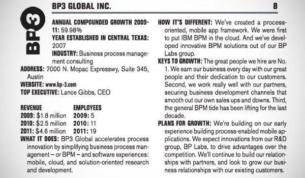 BP3 Global in the Austin Fast50 - #8