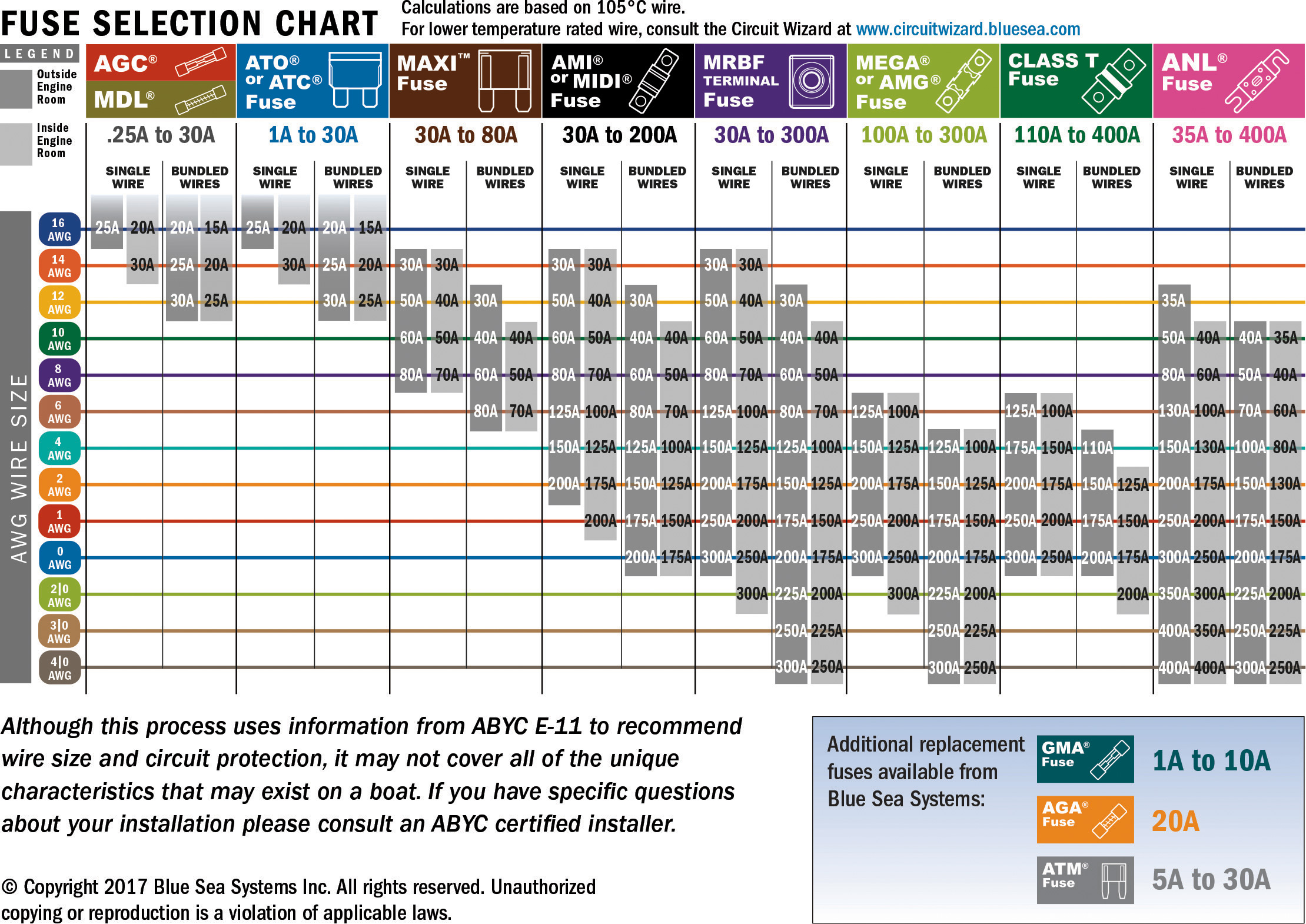 Practical Electronic For Inventor August