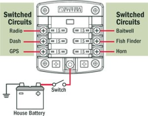 ST Blade Fuse Block  6 Circuits with Cover  Blue Sea Systems
