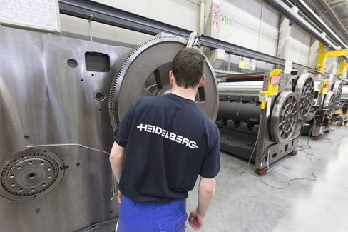 German Industrial Production