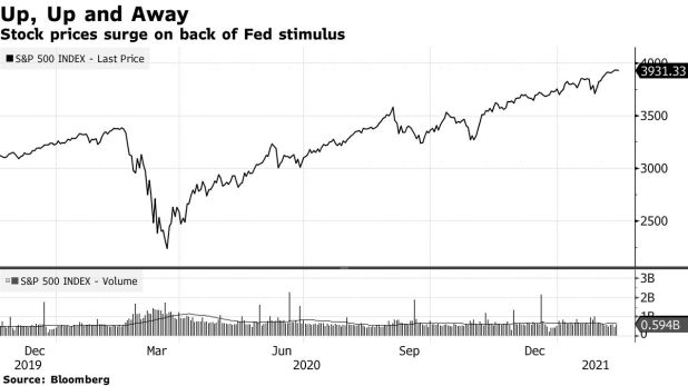 Stock prices rise after Fed stimulus