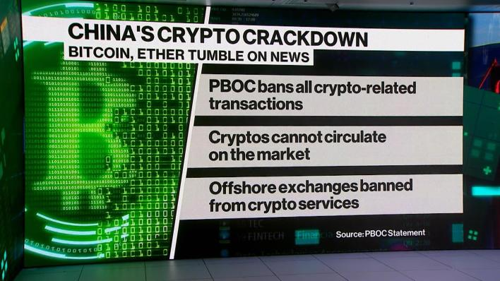 china bans all crypto transactions - bloomberg
