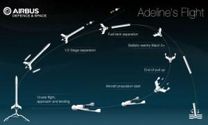 Ariane 6 rocket holding to schedule for 2020 maiden flight
