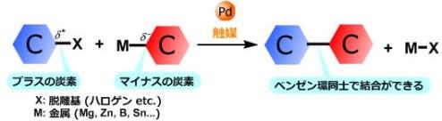 CC_mech_1
