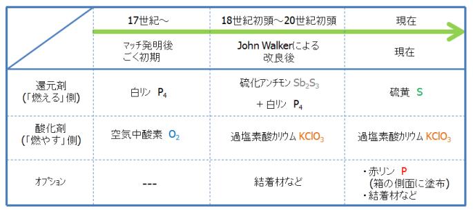 matches_06